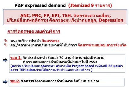 P&P expressed demand (Itemized 9 รายการ)