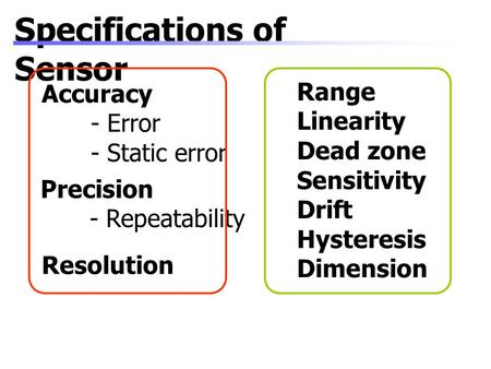 Specifications of Sensor Accuracy - Error - Static error Precision - Repeatability Range Linearity Dead zone Sensitivity Drift Hysteresis Dimension Resolution.