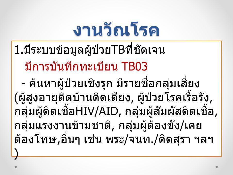งานวัณโรค 2.มีระบบการกำกับติดตามปัญหาการขาดยา ในระดับตำบล ( กรณีทำ DOTS) คัดกรอง / หาย 3.