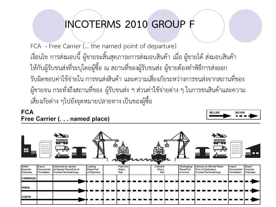 INCOTERMS 2010 GROUP F FAS - Free Alongside Ship (...