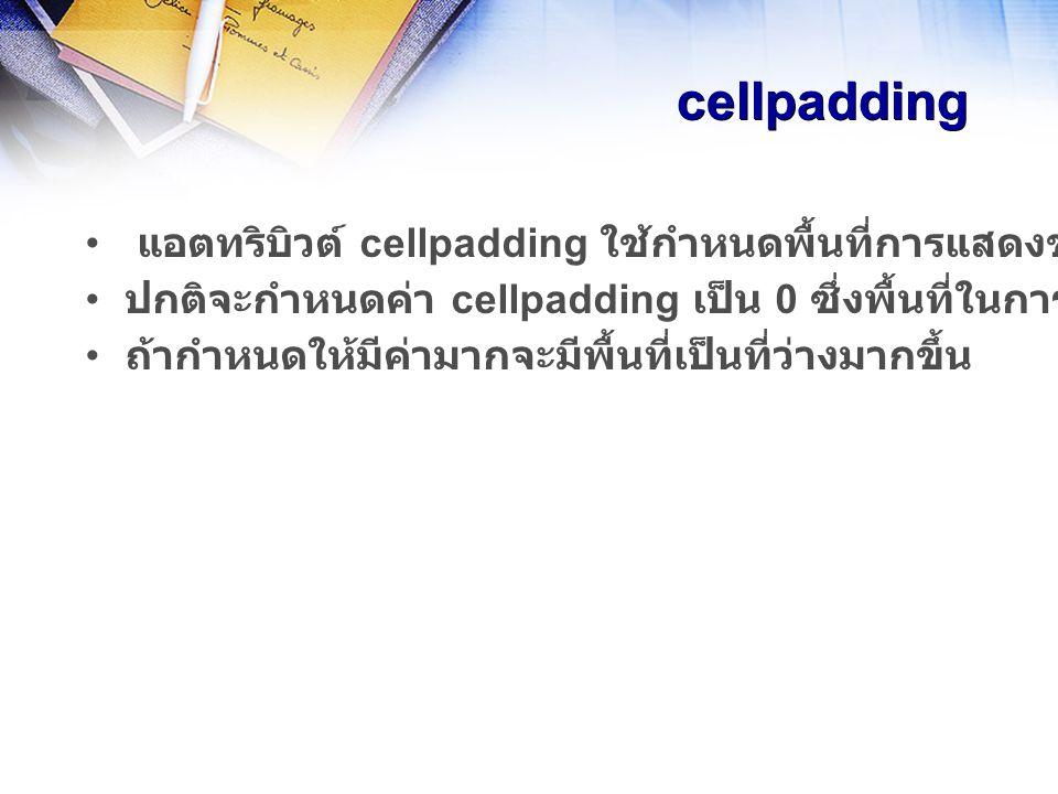 cellspacing แอตทริบิวต์ cellspacing ใช้กำหนดขนาดเส้นตาราง ปกติจะกำหนดค่า cellspacing เป็น 0 ถ้ากำหนดให้มีค่ามากจะมีขนาดเส้นตารางมากขึ้น