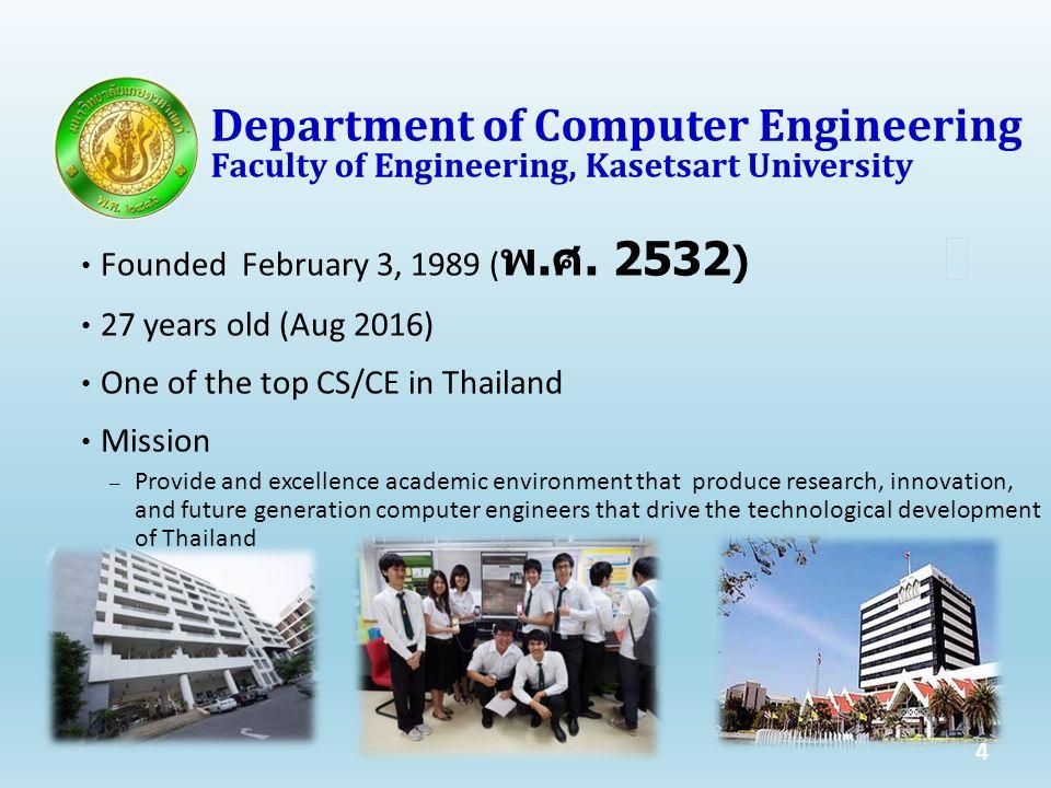 Bachelor of Engineering (Computer Engineering) Bachelor of Engineering (Software and Knowledge Engineering) – Inter.