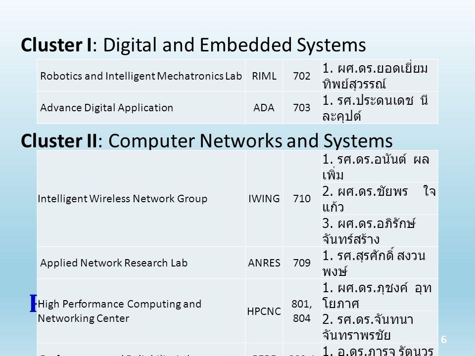 Cluster III: Info.