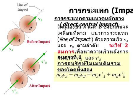การกระแทกตามแนวศูนย์กลาง (direct central impact) m A v A + m B v B = m A v' A + m B v' B A B vAvA vBvB Line of Impact A B v'Av'A v'Bv'B Before Impact After.