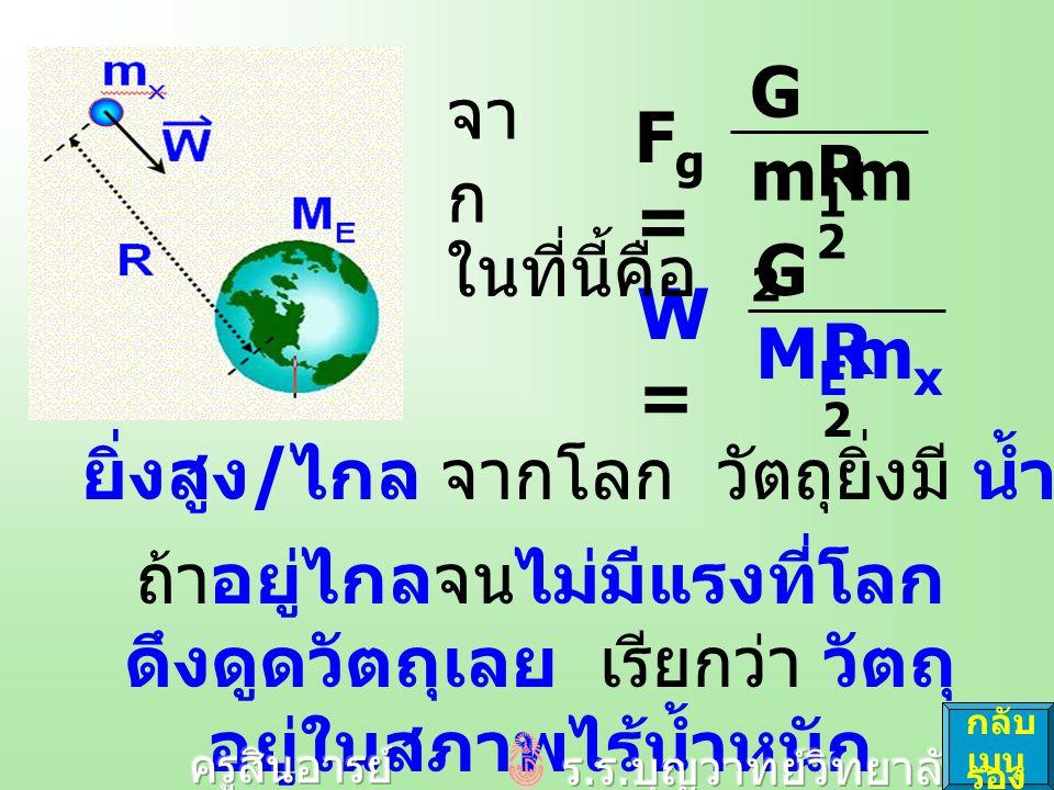 สภาพเสมือนไร้ น้ำหนัก กลับ เมนู รอง ที่มา http://commons.wikimedia.org/wiki/