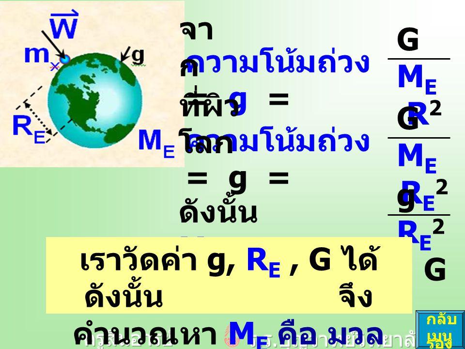 จาก ความโน้ม ถ่วง = g = GMER2GMER2 ยิ่งสูง / ไกล จากโลก ค่าความโน้มถ่วงน้อยลง และทำให้ได้ว่า W = mg ความสัมพันธ์นี้ สอดคล้องกับกฎ การเคลื่อนที่ข้อที่สองของนิวตัน โดยค่าสนามความโน้มถ่วง GMEmxGMEmx R2R2 W=W= หรือค่าความโน้มถ่วง หรือ g นี้ ก็ คือค่าความเร่ง เนื่องจากแรงโน้มถ่วงของโลก g = 10 m/s 2 นั่นเอง จา ก กลับ เมนู รอง