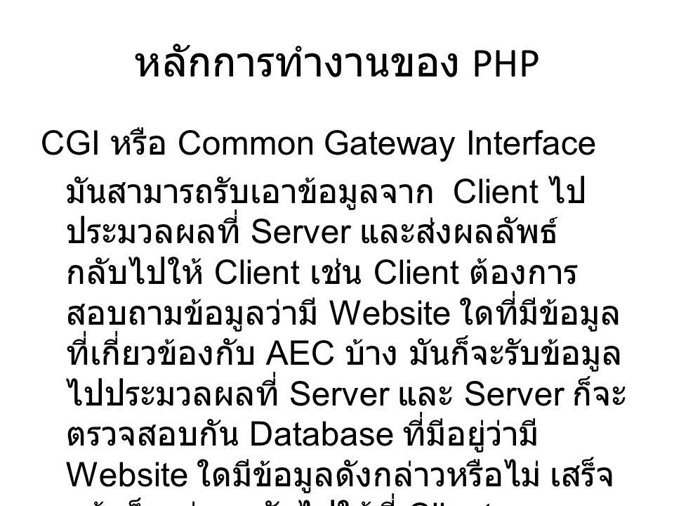 หลักการทำงานของ PHP โดย ยกตัวอย่างการสั่งซื้อสินค้า Client เรียกข้อมูล http จาก Web Server เช่น เรียก http://www.thaiwbi.com Server ส่งข้อมูล เป็น Homepage หรือ html format มายัง Client Client ส่งข้อมูลที่ต้องให้ประมวลไปให้ Server เช่น สั่งซื้อสิ้นค้า Server ประมวลผล ตรวจสอบสินค้า Server ส่งผลการประมวลกลับไปให้ Client Client ยืนยันการสั่งสินค้า Server ตัดสินค้าในคลัง บันทึกลง Database