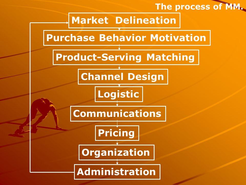 Treetip.B ระบุลูกค้าที่เป็นไปได้ + ความต้องการ ทำให้ลูกค้าซื้อบริหารตรงความต้องการ เลือกช่องทาง + ประสานงานที่ดี มีข้อมูลและกิจกรรมที่ส่งตรงถึงลูกค้ามีการสื่อสารถึงลูกค้าด้วยรูปแบบต่างๆ ตั้งราคาต้องคำนึงวัตถุประสงค์, อำนาจซื้อ และผู้ถือหุ้น จัดสรร / วางแผน / คัดเลือก วัดผลและการปฏิบัติงานด้านเทคนิค, ทรัพยากรและการแก้ไข
