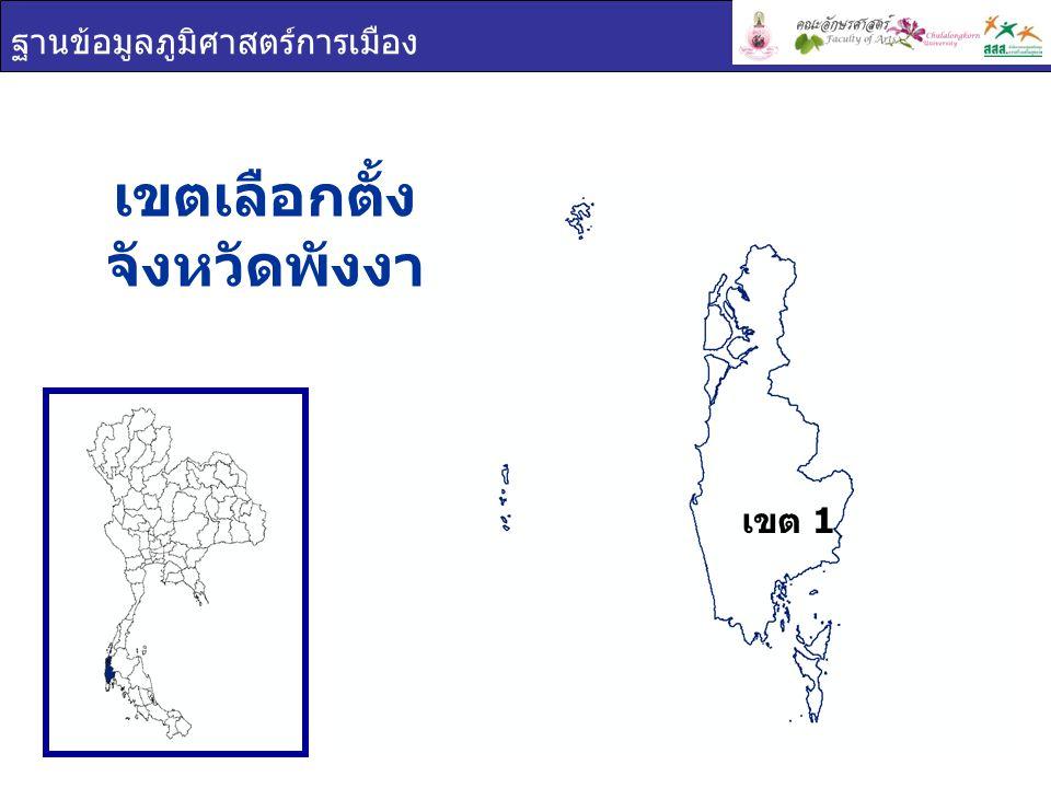ฐานข้อมูลภูมิศาสตร์การเมือง เขต 1 การใช้สิทธิเลือกตั้ง จังหวัด พังงา เขตผู้มีสิทธิเลือกตั้งผู้ใช้สิทธิเลือกตั้งร้อยละผู้ใช้สิทธิเลือกตั้ง พังงา 172,349138,32280.26 เขต 1 172,349138,32280.26 ผู้มาใช้สิทธิเลือกตั้ง ผู้ไม่มาใช้สิทธิเลือกตั้ง ผลรวม 80.26% 19.74%