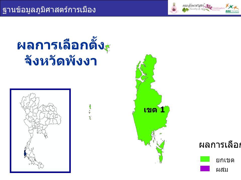 ฐานข้อมูลภูมิศาสตร์การเมือง พรรคการเมือง จังหวัดพังงา ยกเขต ผสม ผลการเลือกตั้ง ประชาธิปัตย์ เขต 1