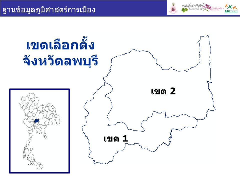 ฐานข้อมูลภูมิศาสตร์การเมือง เขตผู้มีสิทธิเลือกตั้งผู้ใช้สิทธิเลือกตั้งร้อยละผู้ใช้สิทธิ เลือกตั้ง ลพบุรี 542,153404,65074.64 เขต 1 323,564248,23776.72 เขต 2 218,589156,41371.56 การใช้สิทธิเลือกตั้ง จังหวัดลพบุรี ผู้มาใช้สิทธิเลือกตั้ง ผู้ไม่มาใช้สิทธิเลือกตั้ง ผลรวม เขต 1 เขต 2 74.64% 25.36%