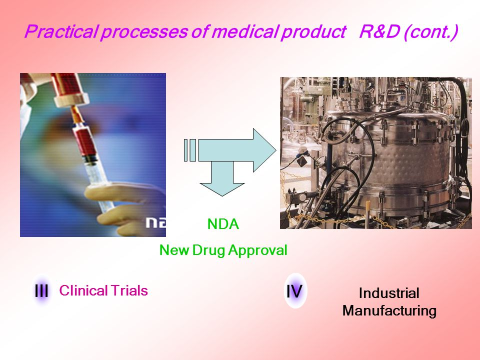 Principle of Vaccine Production Production of Bulks Strain Selection Multiplication Inactivation of Viruses Purification and Concentration of Viruses Storage of Bulk Vaccine Filling and Packaging Formulation and Blending Sterile Filtration Sterile Filling Freeze Drying Visual Inspection & QC Label/Packaging Storage of Finished Vaccine