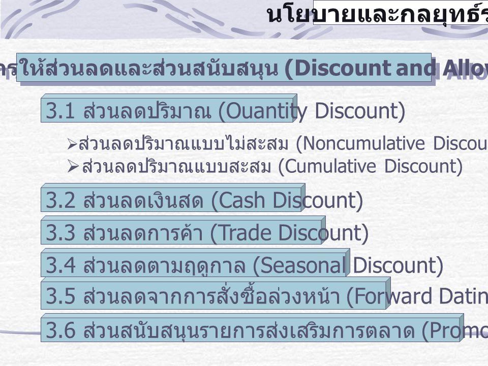 นโยบายและกลยุทธ์ราคา 4.กลยุทธ์การกำหนดราคาจากภาระค่าขนส่งตามภูมิศาสตร์ (Geogaphical Pricing) 4.