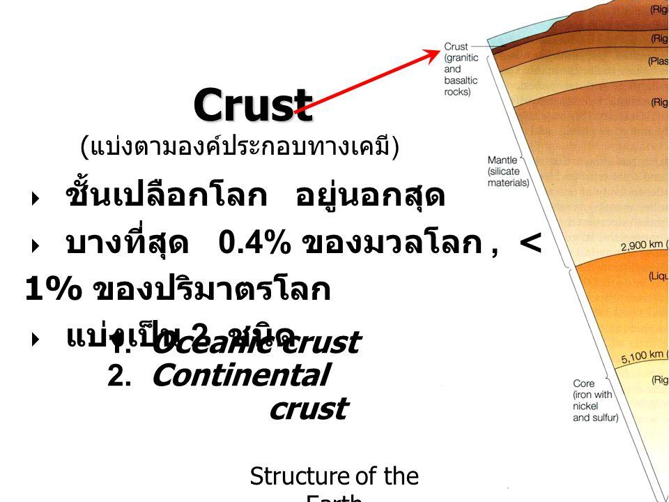 Structure of the Earth Crust Crust แบ่งเป็น 2 ชนิด Oceanic crust Continental crust
