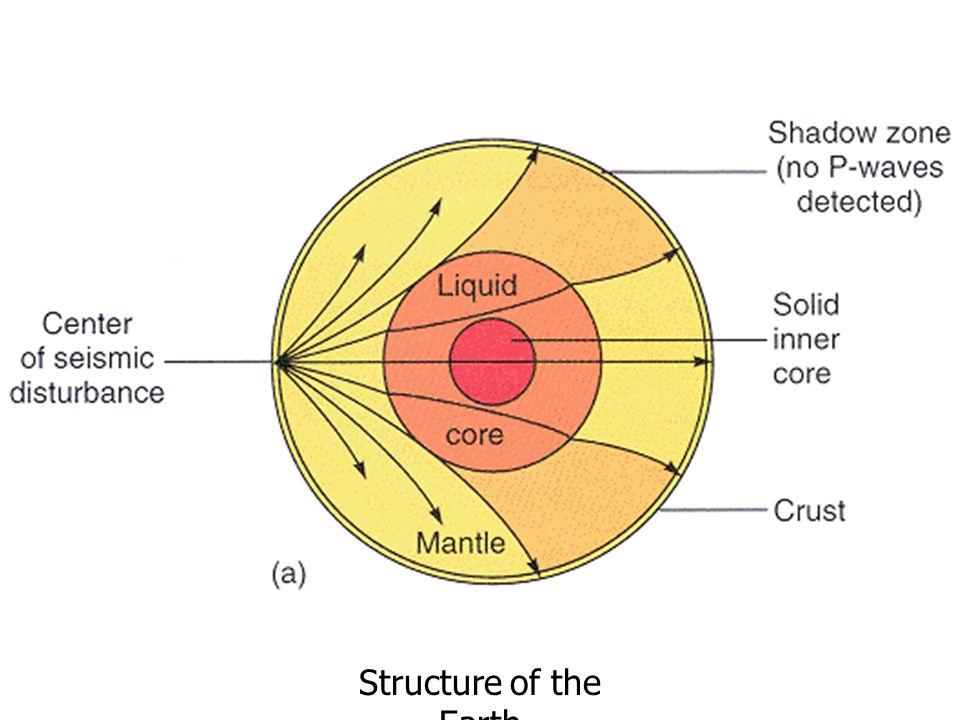 Isostatic Equilibrium หรือ Isostasy  คือ การปรับสมดุลย์มวลของชั้น เปลือกโลกที่ล่องลอยอยู่ บนหินเหลว (Asthenosphere)  เหมือนกับการลอยของก้อนน้ำแข็ง หรือ เรือลอยในน้ำ ถ้ามีมวลมาก ก็มีส่วนที่จมลงไปใน น้ำมาก ถ้ามีมวลน้อย ก็มีส่วนที่ลอยโผล่ ขึ้นมาให้เห็นมาก  เป็นสมดุลย์ของแรงลอยตัวกับมวล ของวัตถุ