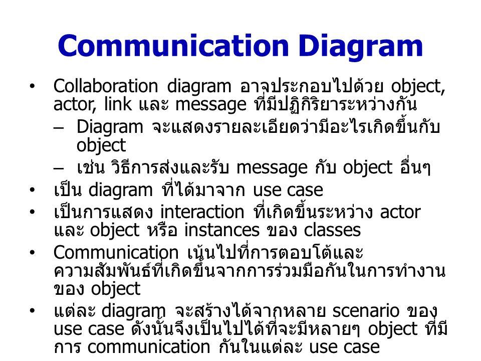 Communication Diagram ลำดับของ message ที่แสดงอยู่ภายใน diagram จะไม่ได้มีลักษณะเช่นที่ปรากฏอยู่ ใน sequence diagram ใช้เฉพาะ message ที่ต้องการแสดงการ เปลี่ยนแปลงของลำดับการทำงานภายใน scenario การนำเสนอข้อมูลคล้ายกับ sequence diagram เน้นที่ความสัมพันธ์แบบ static ของ class model
