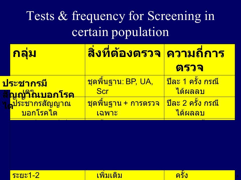 25 Tests & frequency for Screening in certain population กลุ่มสิ่งที่ต้องตรวจความถี่การ ตรวจ ประชากรที่ไม่มีอาการ ใดๆ ชุดพื้นฐาน : BP, UA, Scr ปีละ 1 ครั้ง กรณี ได้ผลลบ ประชากรสัญญาณ บอกโรคไต ชุดพื้นฐาน + การตรวจ เฉพาะ ปีละ 2 ครั้ง กรณี ได้ผลลบ ผู้ป่วยที่มีโรคที่เสี่ยง ต่อโรคไต เบาหวาน ความดัน โลหิตสูง ชุดพื้นฐาน + การตรวจ เฉพาะ ปีละ > 2 ครั้ง กรณี ผลลบ ผู้ป่วยที่มีโรคไตเรื้อรัง ระยะ 1-2 ชุดพื้นฐาน + การตรวจ เพิ่มเติม อย่างน้อยปีละ 2 ครั้ง ผู้ป่วยที่มีโรคไตเรื้อรัง ระยะ 3 ชุดพื้นฐาน + การตรวจ เพิ่มเติม อย่างน้อยปีละ 3 ครั้ง ประชากรมี สัญญาณบอกโรค ไต