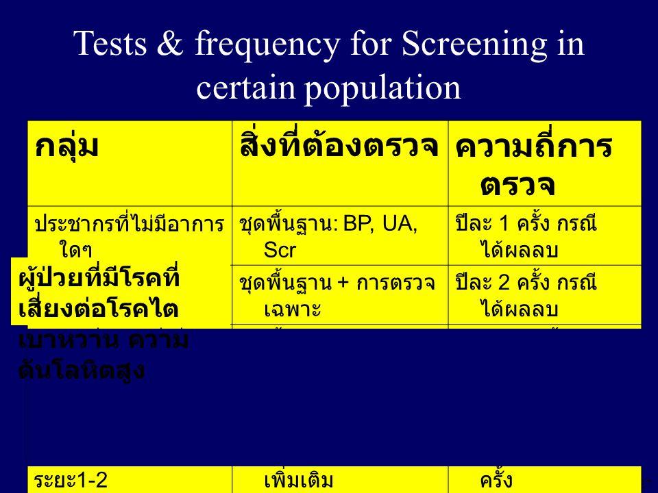27 Tests & frequency for Screening in certain population กลุ่มสิ่งที่ต้องตรวจความถี่การ ตรวจ ประชากรที่ไม่มีอาการ ใดๆ ชุดพื้นฐาน : BP, UA, Scr ปีละ 1 ครั้ง กรณี ได้ผลลบ ประชากรสัญญาณ บอกโรคไต ชุดพื้นฐาน + การตรวจ เฉพาะ ปีละ 2 ครั้ง กรณี ได้ผลลบ ผู้ป่วยที่มีโรคที่เสี่ยง ต่อโรคไต เบาหวาน ความดัน โลหิตสูง ชุดพื้นฐาน + การตรวจ เฉพาะ ปีละ > 2 ครั้ง กรณี ผลลบ ผู้ป่วยที่มีโรคไตเรื้อรัง ระยะ 1-2 ชุดพื้นฐาน + การตรวจ เพิ่มเติม อย่างน้อยปีละ 2 ครั้ง ผู้ป่วยที่มีโรคไตเรื้อรัง ระยะ 3 ชุดพื้นฐาน + การตรวจ เพิ่มเติม อย่างน้อยปีละ 3 ครั้ง ผู้ป่วยที่มีโรคที่ เสี่ยงต่อโรคไต เบาหวาน ความ ดันโลหิตสูง
