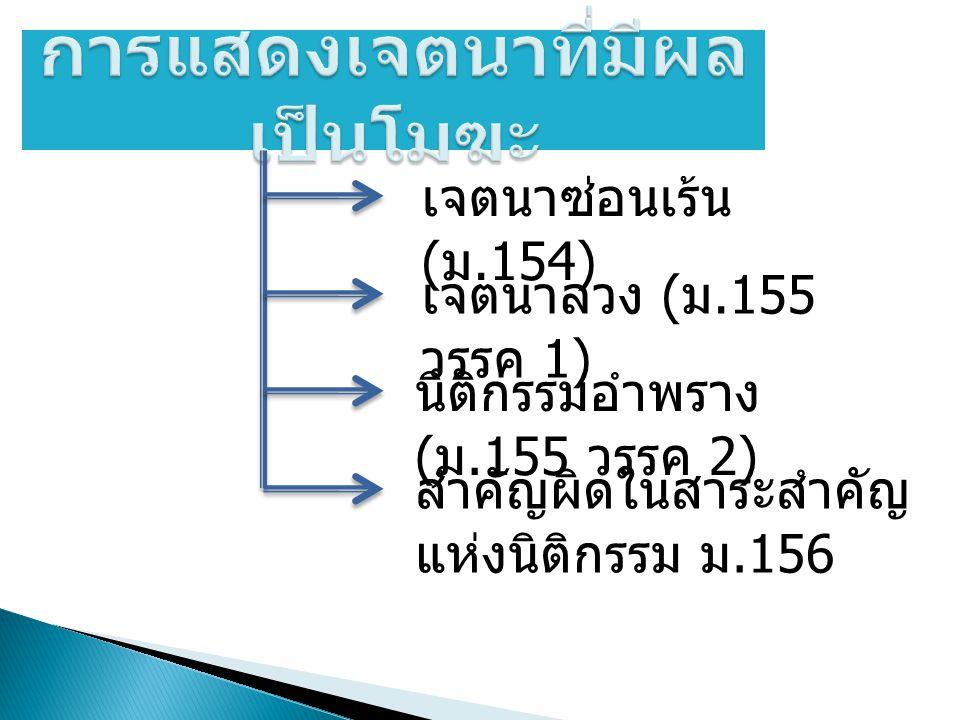 สำคัญผิดในคุณสมบัติของ บุคคล หรือทรัพย์สิน ( ม.157) เพราะถูกกลฉ้อฉล ( ม.159- 163) เพราะถูกข่มขู่ ( ม.164-166)