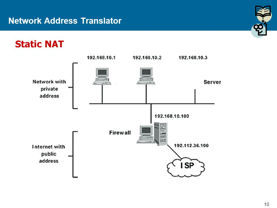 11 Proprietary and Confidential to Accenture Network Address Translator ตัวอย่างการทำงานของ Static NAT สมมติว่า มีพีซีเครื่องหนึ่งซึ่งมี ไอพีแอดเดรส ภายในเบอร์ 192.168.10.1 ทำการส่ง ข่าวสารไปที่ อินเทอร์เนต โดยอ้าง แอดเดรส ที่ 140.49.10.1 ซึ่งแอดเดรสนี้ เป็น แอดเดรส บนอินเทอร์เนต ลักษณะนี้ Packet ที่วิ่งออกจาก PC นั้น จะมี แอดเดรส ต้นทาง เป็น 192.168.10.1 ในกรณีนี้ เมื่อ Packet วิ่งมาถึง NAT Router ก็จะถูกแปลงเป็น 192.112.36.1 ซึ่งเป็น ไอพีแอดเดรส ที่ผู้จัดการเครือข่ายได้กำหนดขึ้น