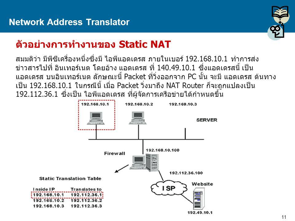 12 Proprietary and Confidential to Accenture Network Address Translator ตัวอย่างการทำงานของ Dynamic NAT