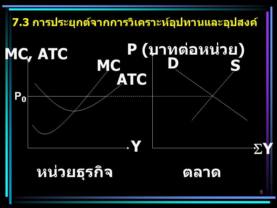 7 1) ในตลาดแข่งขันสมบูรณ์ หน่วยธุรกิจตลาด MC ATC S P ( บาทต่อหน่วย ) MC, ATC Y YY P0P0 D=MR A Y0Y0