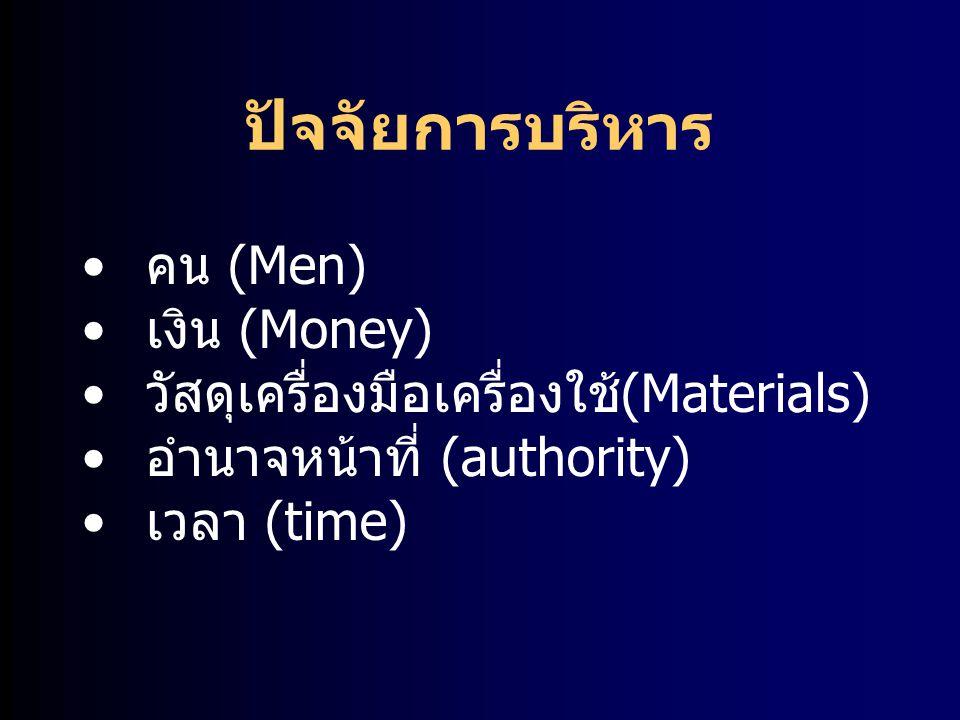 ปัจจัยการบริหาร ระยะหลัง มีผู้เสนอว่าปัจจัย 5 ที่กล่าวมายัง ไม่พอ ควรเพิ่มอีก 2 คน (Men) เงิน (Money) วัสดุเครื่องมือเครื่องใช้ (Materials) อำนาจหน้าที่ (authority) เวลา (time) จิตใจในการทำงาน (mind) อุปกรณ์อำนวยความสะดวก (facilities)