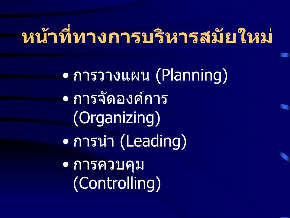 ระดับของผู้บริหาร ผู้บริหารระดับสูง (Top Manager) ผู้บริหารระดับกลาง (Middle Manager) ผู้บริหารระดับต้น (First- Level Manager)