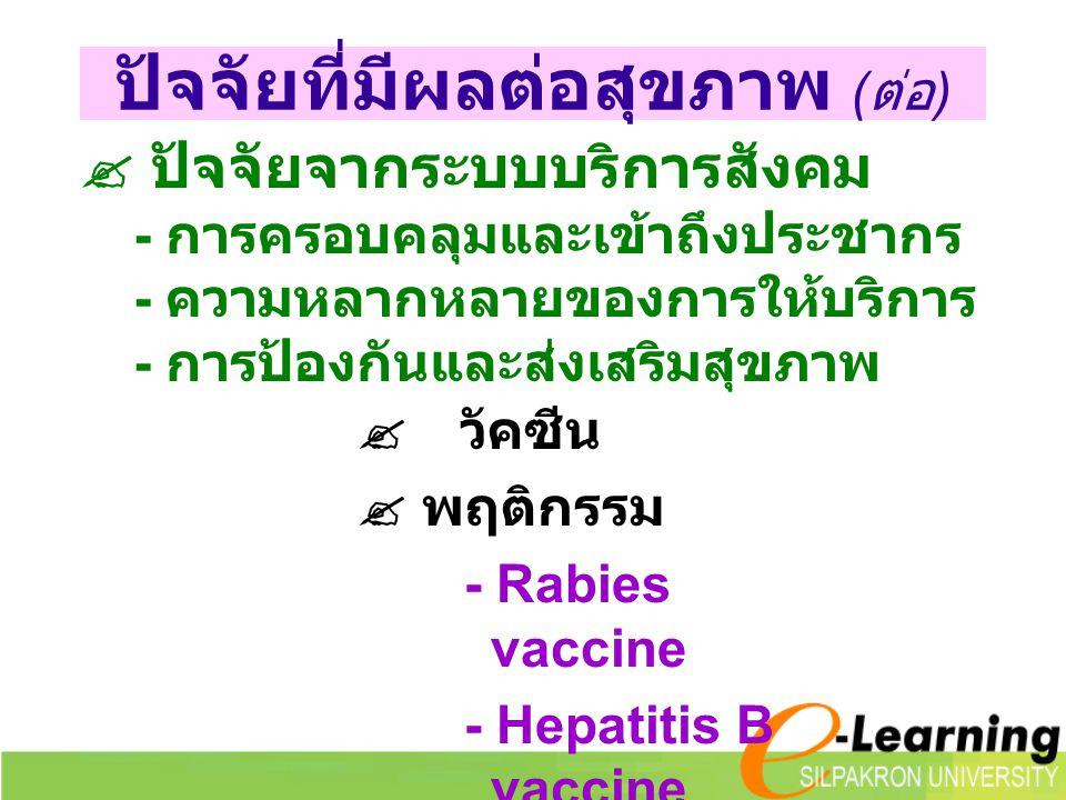 ปัจจัยที่มีผลต่อสุขภาพ ( ต่อ )  วัคซีน  พฤติกรรม - Rabies vaccine - Hepatitis B vaccine  ปัจจัยจากระบบบริการสังคม - การครอบคลุมและเข้าถึงประชากร - ความหลากหลายของการให้บริการ - การป้องกันและส่งเสริมสุขภาพ