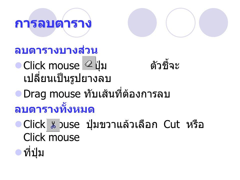 ปรับแต่งตารางให้สวยงาม ปรับแถวและคอลัมน์ให้เท่ากัน Click mouse ปุ่ม สำหรับปรับให้แต่ ละแถวมีความสูง เท่ากัน Click mouse ปุ่ม สำหรับปรับให้แต่ ละคอลัมน์มีความกว้างเท่ากัน