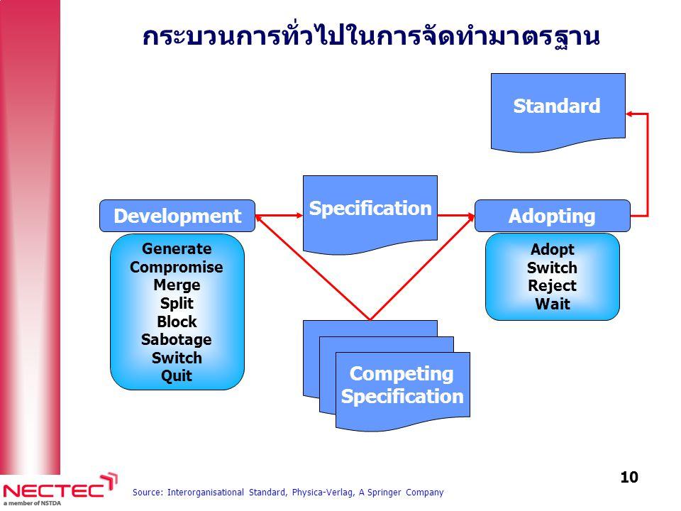 11 ลักษณะการประยุกต์ใช้มาตรฐานด้านไอที Source: Interorganisational Standard, Physica-Verlag, A Springer Company 1 ST Strategic Level นำมาตรฐานมากำหนดเป็นนโยบายขององค์กร 2 nd Employees Level กำหนดแนวทางปฏิบัติสำหรับบุคลากรในองค์กร โดยอ้างอิงมาตรฐานที่เกี่ยวข้อง 3 rd IT Level ประยุกต์ใช้มาตรฐานที่เกี่ยวข้อง กับระบบสารสนเทศในองค์กร