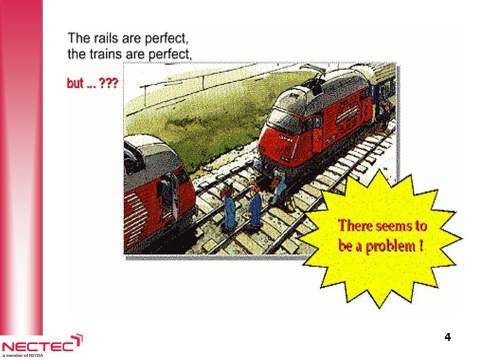 5 มาตรฐาน คืออะไร มาตรฐาน คือ ตัวอย่างของวัตถุซึ่งสามารถนำสิ่งอื่นมาวัด เทียบได้ เช่น ไม้เมตร หรือก้อนน้ำหนักตัวอย่างที่ทราบ น้ำหนักที่ถูกต้อง มาตรฐาน ทำให้เกิดความแน่นอน ทำให้สิ่งของทำงาน ร่วมกันได้ ทำให้วัตถุต่างๆมีคุณสมบัติที่แน่นอน ทั้งนี้ ต้อง เกิดจากการสร้างข้อกำหนด (specifications) ที่สามารถ นำมาสอบเทียบได้ ลักษณะการสร้างมาตรฐาน มาตรฐานโดยปริยาย (Defacto standard) มาตรฐานที่เป็นที่ยอมรับกันทั่วไป มาตรฐานที่บังคับ โดยกฎระเบียบ (Dejury standards) มาตรฐานที่มีการประกาศใช้บังคับ ( หรือใช้อ้างอิง ) โดยหน่วยงานกำกับดูแลมาตรฐาน