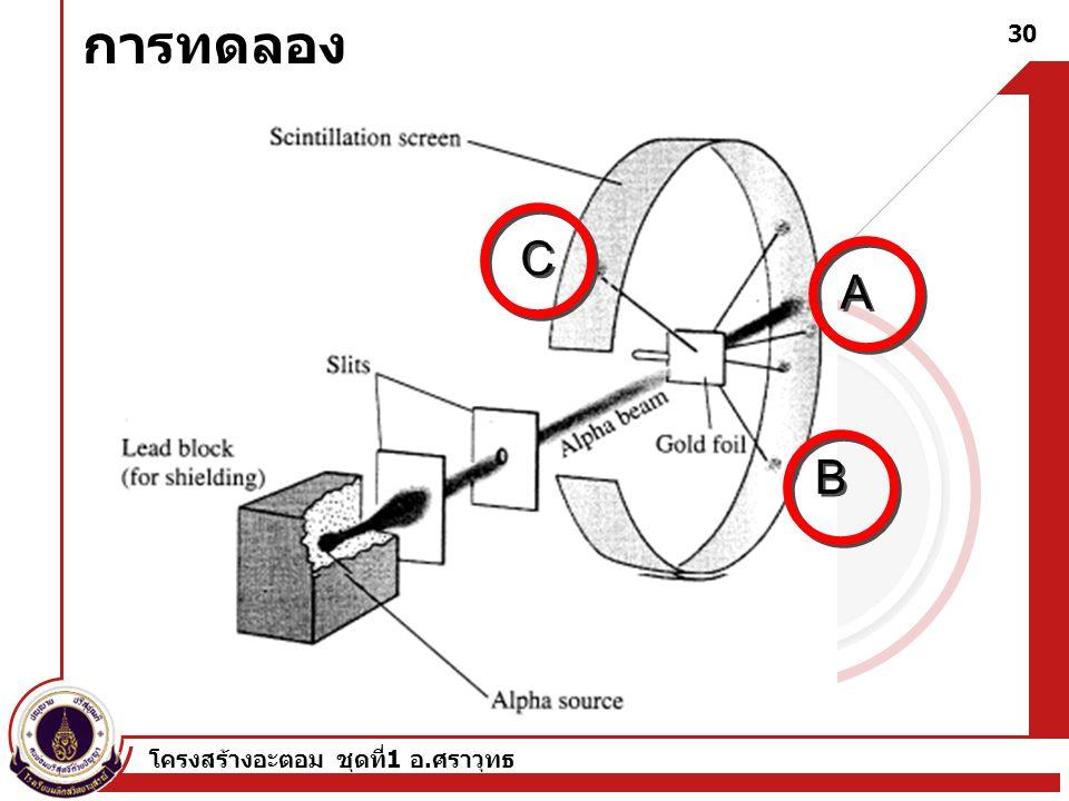 โครงสร้างอะตอม ชุดที่ 1 อ. ศราวุทธ 30 การทดลอง A A B B C C