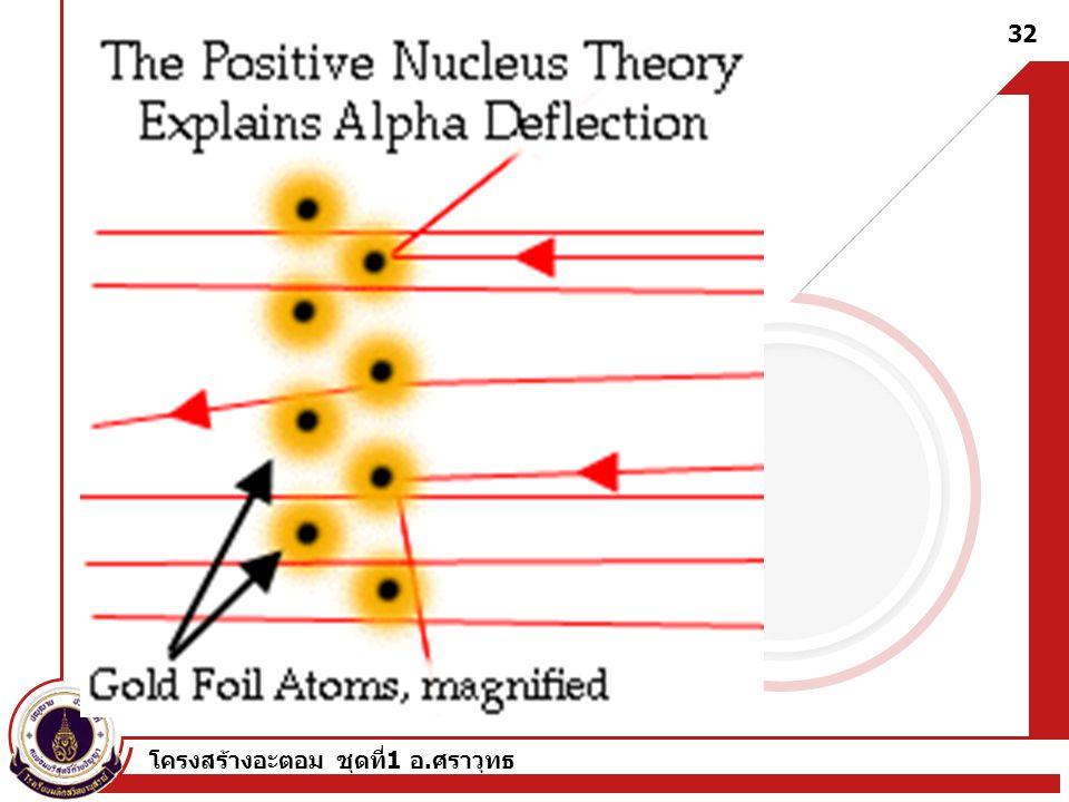 โครงสร้างอะตอม ชุดที่ 1 อ. ศราวุทธ 32