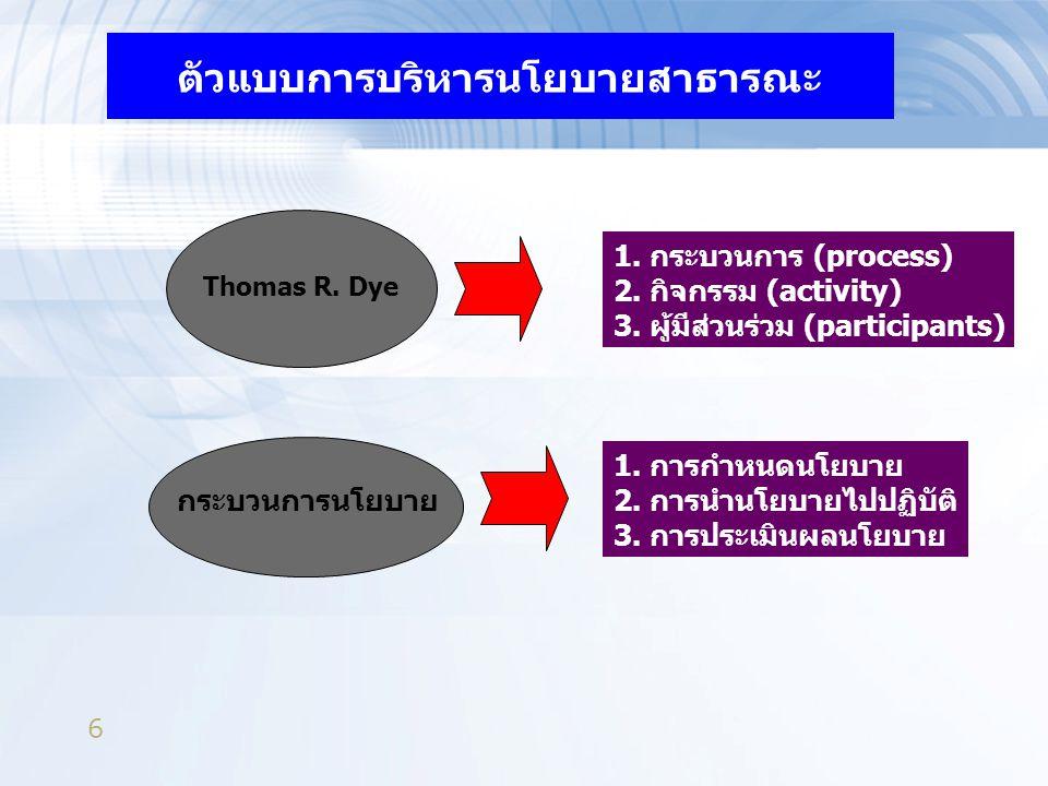 7 วิธีการศึกษา กรณีศึกษาการบริหารนโยบายสาธารณะ วิธีการศึกษากรณีศึกษา การบริหารนโยบายสาธารณะ 1.