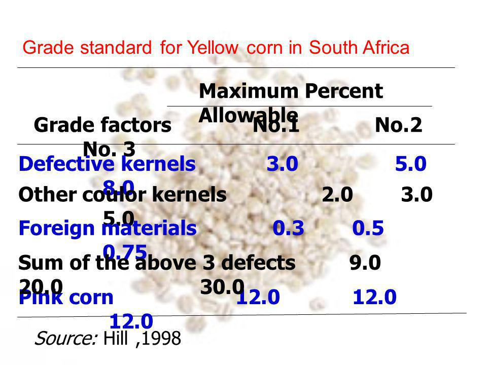 Corn for feed Corn for oil Corn for grain exporter Rice Qualities needs for each of the grain.