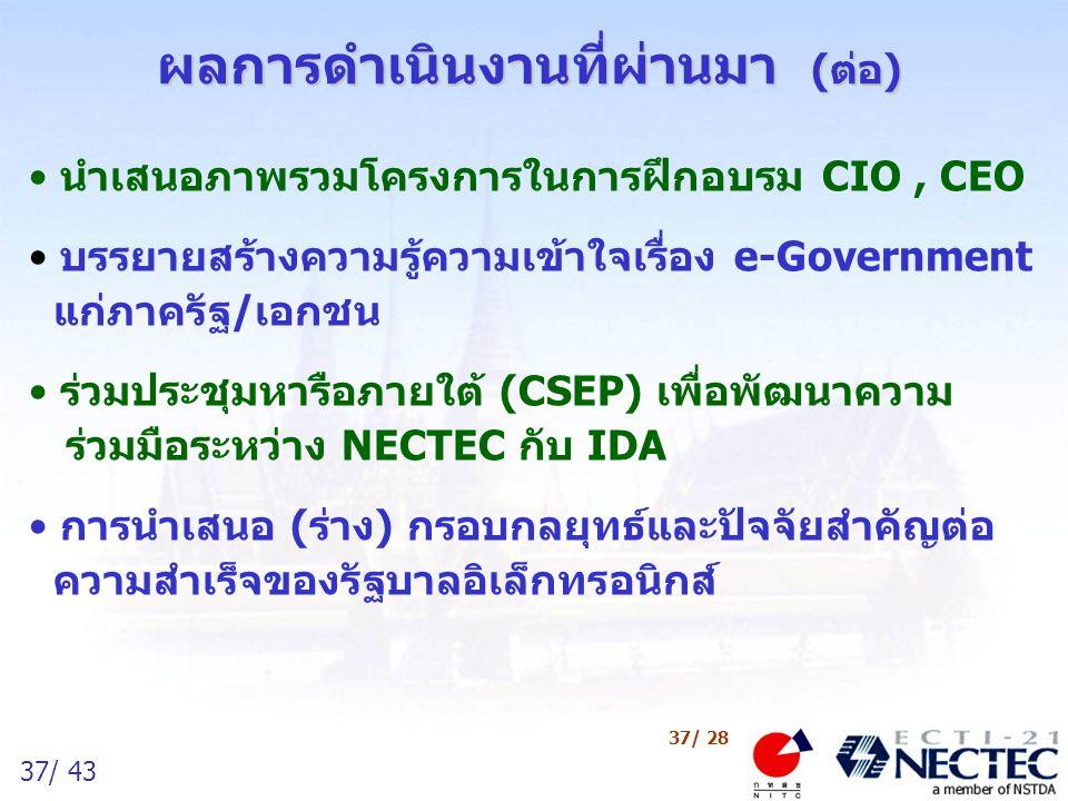 38/ 43 38/ 28 ผลการดำเนินงานที่ผ่านมา (ต่อ) จัดทำ (ร่าง) แผนงานหลักและกรอบกลยุทธ์ ประสานการดำเนินงานร่างแผนแม่บท ICT แห่งชาติ ผลักดันแผนปฏิบัติการรัฐบาลอิเล็กทรอนิกส์ ระดับกรม จัดทำ Government Interoperability พัฒนา e-Government Readiness Website ( e-Govt.