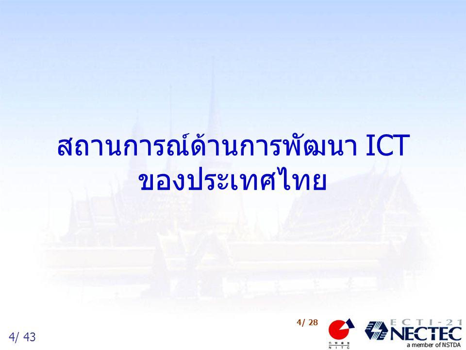 5/ 43 5/ 28 บริษัท เทรดสยาม จำกัด กิจกรรมสำคัญด้านไอทีของไทยที่ผ่านมา 2536253725382539254025412542254325442545 1993199419951996199719981999200020012002 IT-Year 2538-2539 เครือข่ายไทยสาร ถึงทุกมหาวิทยาลัย APAN และ Internet2 เครือข่ายไทยสาร-II นโยบาย IT-2000 นโยบาย IT-2010 เครือข่ายกาญจนาภิเษก คณะกรรมการ Y2K แห่งชาติ บริการอินเทอร์เน็ตเชิงพาณิชย์ เครือข่ายไทยสาร-III สำนักบริการเทคโนโลยีสารสนเทศภาครัฐ และ GINet Software Park Thailand การกำหนดให้มี CIO ภาครัฐ และแผนแม่บท IT SchoolNet Thailand SchoolNet@1509 E-Commerce Resource Center EU-Asia PMO การยกร่างกฎหมาย IT จำนวน 6 ฉบับ ร่าง กม.
