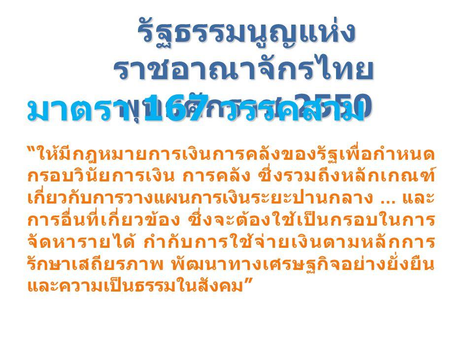 รัฐธรรมนูญแห่ง ราชอาณาจักรไทย พุทธศักราช 2550 มาตรา 168 - หน้าที่ในการพิจารณาพระราชบัญญัติ งบประมาณรายจ่ายประจำปี ในชั้น รัฐสภา