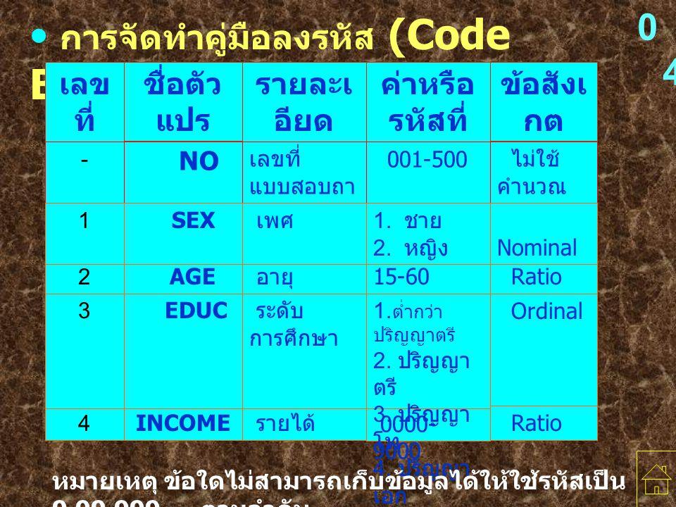 การจัดทำคู่มือลงรหัส (Code Book) 0404 เลข ที่ ข้อถ าม ชื่อตัว แปร รายละเ อียด ของ ข้อมูล ค่าหรือ รหัสที่ เป็นไป ได้ ข้อสังเ กต - NO เลขที่ แบบสอบถา ม 001-500 ไม่ใช้ คำนวณ 4INCOME รายได้ 0000- 9000 3 EDUC ระดับ การศึกษา 1.