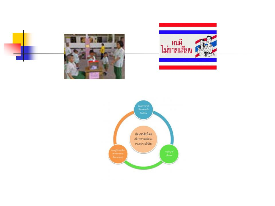 จงอธิบายแนวทางในการการ พัฒนาระบอบประชาธิปไตย ของไทยในปัจจุบันให้มี ประสิทธิภาพมากที่สุด พร้อม ยกตัวอย่างประกอบให้ชัดเจน งานคู่ ส่งวันพฤหัสที่ 15 พ.