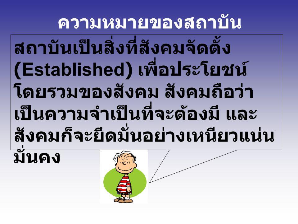 องค์ประกอบความเป็นสถาบัน 1.สังคมจัดตั้งขึ้น โดยสมาชิก ของสังคมยอมรับ 2.
