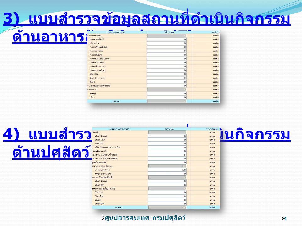 รูปแบบของ Username มี 4 กลุ่ม (4 รูปแบบ ) ได้แก่  ศูนย์สารสนเทศ กรมปศุสัตว์ 55