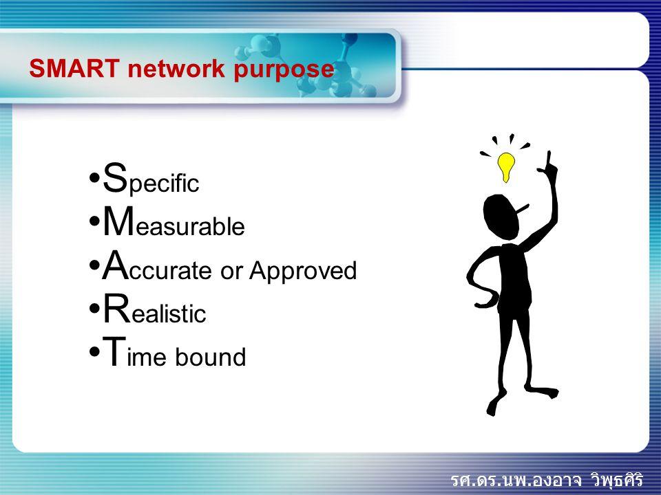 รศ.ดร.นพ.องอาจ วิพุธศิริ แนวทางการพัฒนาเครือข่าย สู่ความยั่งยืน จัดหา ทรัพยากร จัดกิจกรรม อย่างต่อเนื่อง รักษา สัมพันธ์ภาพที่ดี กำหนดแรงระบบจูงใจ ช่วยเหลือและ ช่วยแก้ไขปัญหา สร้างผู้นำรุ่นใหม่ อย่างต่อเนื่อง รศ.ดร.นพ.องอาจ วิพุธศิริ