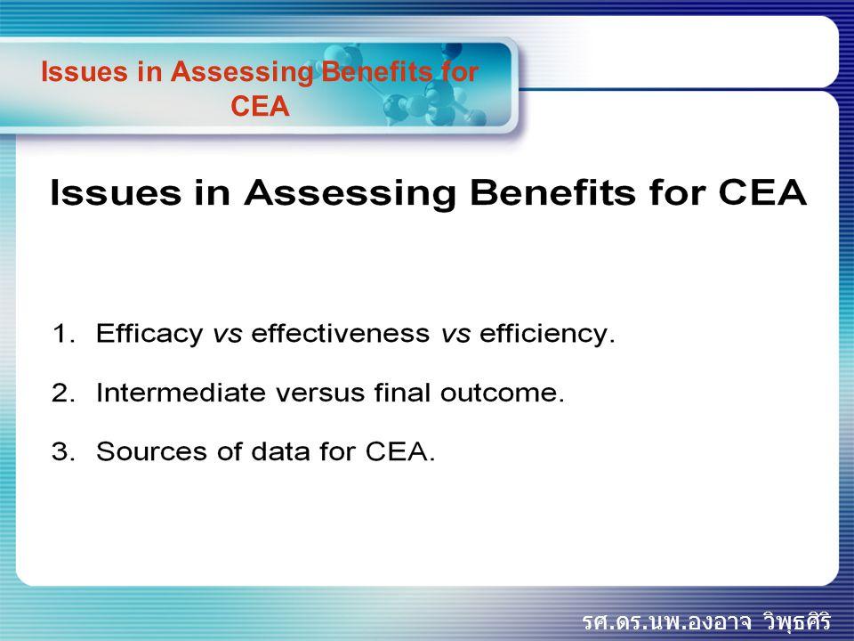 รศ.ดร.นพ.องอาจ วิพุธศิริ Efficacy Vs Effectiveness Vs Efficiency