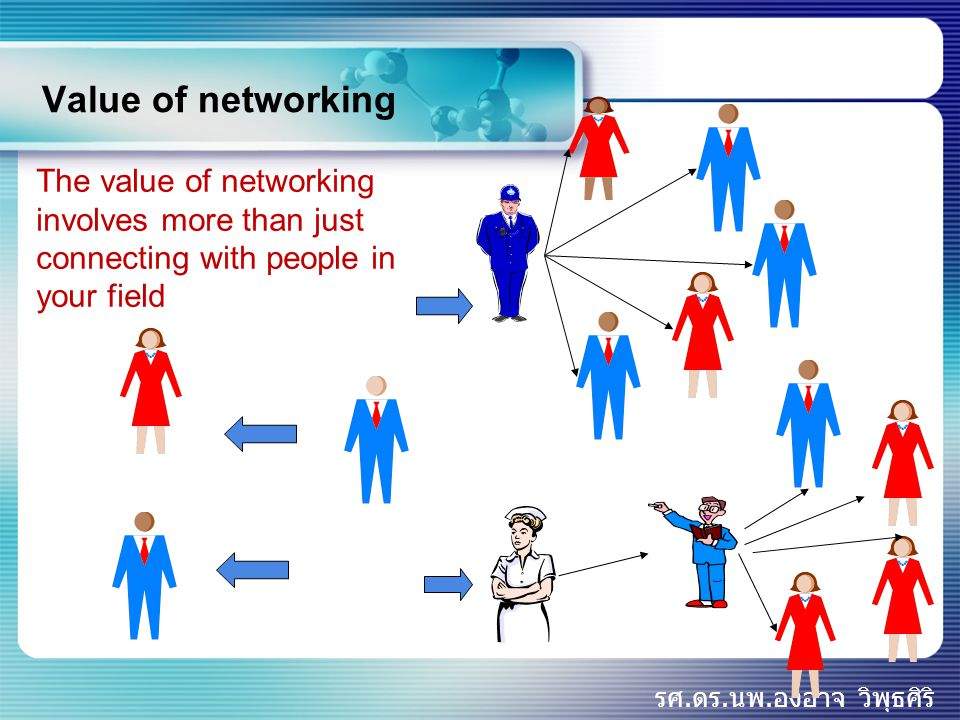 รศ.ดร.นพ.องอาจ วิพุธศิริ ประโยชน์ของเครือข่าย  ช่วยให้มีการแลกเปลี่ยนข้อมูลข่าวสาร ทักษะ ความรู้ ประสบการณ์  ช่วยลดการทำงาน และการใช้ทรัพยากรซ้ำซ้อน  เชื่อมโยงคนที่อยู่ในระดับต่างกัน วิธีการทำงาน การจัดองค์กร และมีภูมิหลังต่างกันที่ไม่มีโอกาสต่อกัน เข้าด้วยกันได้อย่างมี ประสิทธิภาพ  ทำให้คนและองค์กรที่ไม่มีความสัมพันธ์กันมาสนใจทำงานใน เรื่องเดียวกัน และเผชิญปัญหาร่วมกัน รศ.ดร.นพ.องอาจ วิพุธศิริ