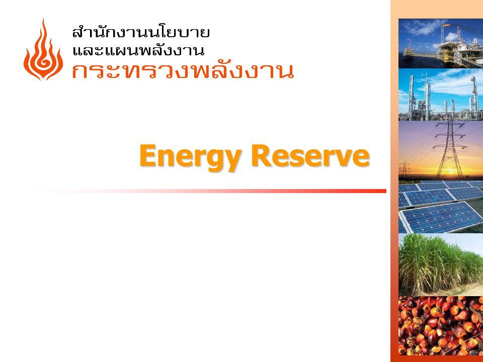 http://www.eppo.go.th - 31 - ปริมาณสำรองปิโตรเลียม (Petroleum Reserves)  ปริมาณสำรองปิโตรเลียมที่พิสูจน์แล้ว (Proved Reserves; P1) เป็นปริมาณของ ปิโตรเลียมที่สามารถผลิตในเชิงพาณิชย์ ณ วันที่กำหนดใดๆ โดยมีความแน่นอนสูง ภายใต้ เงื่อนไขสภาวะเศรษฐกิจ และวิธีการผลิตในปัจจุบัน รวมถึงกฎระเบียบของรัฐ  ปริมาณสำรองที่คาดว่าจะพบ (Probable Reserves; P2) คือปริมาณสำรองที่ยังไม่ได้ พิสูจน์ แต่มีความเป็นไปได้ว่าจะสามารถผลิตได้ จากการวิเคราะห์ข้อมูลธรณีวิทยา และวิศวกรรม ซึ่งถ้าใช้วิธีการคำนวณแบบความน่าจะเป็น ( Probabilistic Method) จะต้องมีความน่าจะเป็นไม่ น้อยกว่าร้อยละ 50 ว่า จะได้ผลผลิตรวมมากกว่าหรือเท่ากับปริมาณสำรองพิสูจน์แล้วรวมกับ ปริมาณสำรองที่คาดว่าจะพบ (P50>=P1+P2)  ปริมาณสำรองที่น่าจะพบ (Possible Reserve; P3) คือปริมาณสำรองที่ยังไม่ได้พิสูจน์ แต่ มีความเป็นไปได้ว่าจะสามารถผลิตได้ จากการวิเคราะห์ข้อมูลธรณีวิทยา และวิศวกรรม ซึ่งถ้าใช้ วิธีการคำนวณแบบความน่าจะเป็น ( Probabilistic Method) จะต้องมีความน่าจะเป็นไม่น้อยกว่า ร้อยละ 10 ว่า จะได้ผลผลิตรวมมากกว่าหรือเท่ากับปริมาณสำรองพิสูจน์แล้วรวมกับปริมาณ สำรองที่คาดว่าจะพบและรวมกับปริมาณสำรองที่น่าจะพบ (P10>=P1+P2+P3)