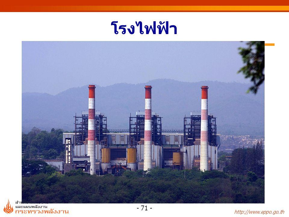 http://www.eppo.go.th - 72 -  โรงไฟฟ้าพลังน้ำ (Hydroelectric Power Plant)  โรงไฟฟ้าพลังความร้อน (Thermal Power Plant)  ไฟฟ้าจาก พลังลม แสงแดด ฯลฯ โรงไฟฟ้าแยกได้เป็นประเภทต่างๆ คือ