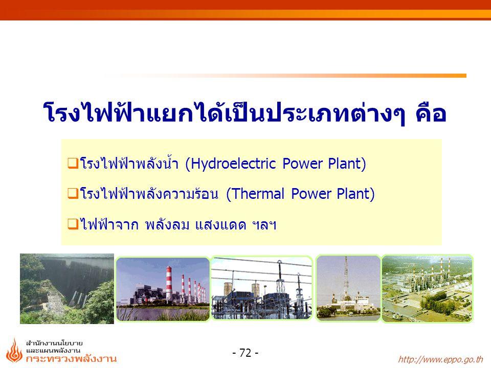 http://www.eppo.go.th - 73 - โรงไฟฟ้าพลังน้ำ (Hydroelectric Power Plant)  โรงไฟฟ้าแบบมีน้ำไหลผ่านตลอดปี (Run-of-river Hydro Plant)  โรงไฟฟ้าแบบมีอ่างเก็บน้ำขนาดเล็ก (Regulating Pond Hydro Plant)  โรงไฟฟ้าแบบมีอ่างเก็บน้ำขนาดใหญ่ (Reservoir Hydro Plant)  โรงไฟฟ้าแบบสูบน้ำกลับ (Pumped Storage Hydro Plant )
