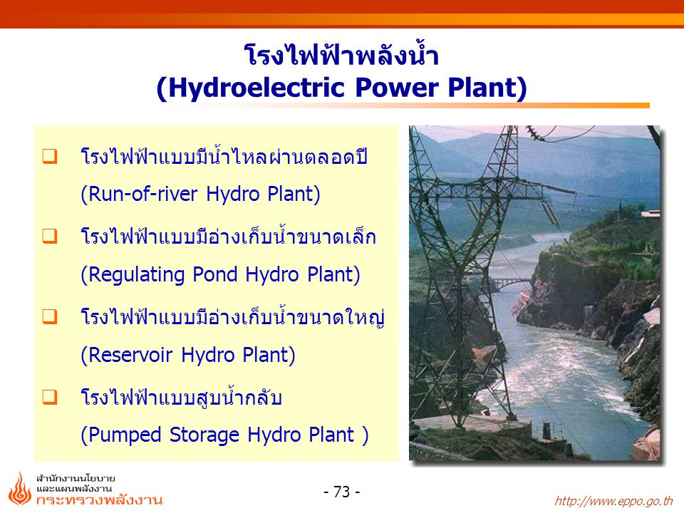 http://www.eppo.go.th - 74 - โรงไฟฟ้าพลังความร้อน (Thermal Power Plant)  โรงไฟฟ้าพลังไอน้ำ (Steam Power Plant)  โรงไฟฟ้ากังหันก๊าซ (Gas Turbine Power Plant)  โรงไฟฟ้าพลังความร้อนร่วม (Combined Cycle Power Plant)  โรงไฟฟ้าดีเซล (Diesel Power Plant)  โรงไฟฟ้านิวเคลียร์ (Nuclear Power Plant)